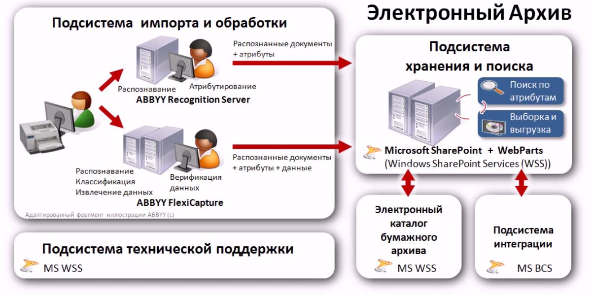 Что такое pdf формат файла и как с ним работать