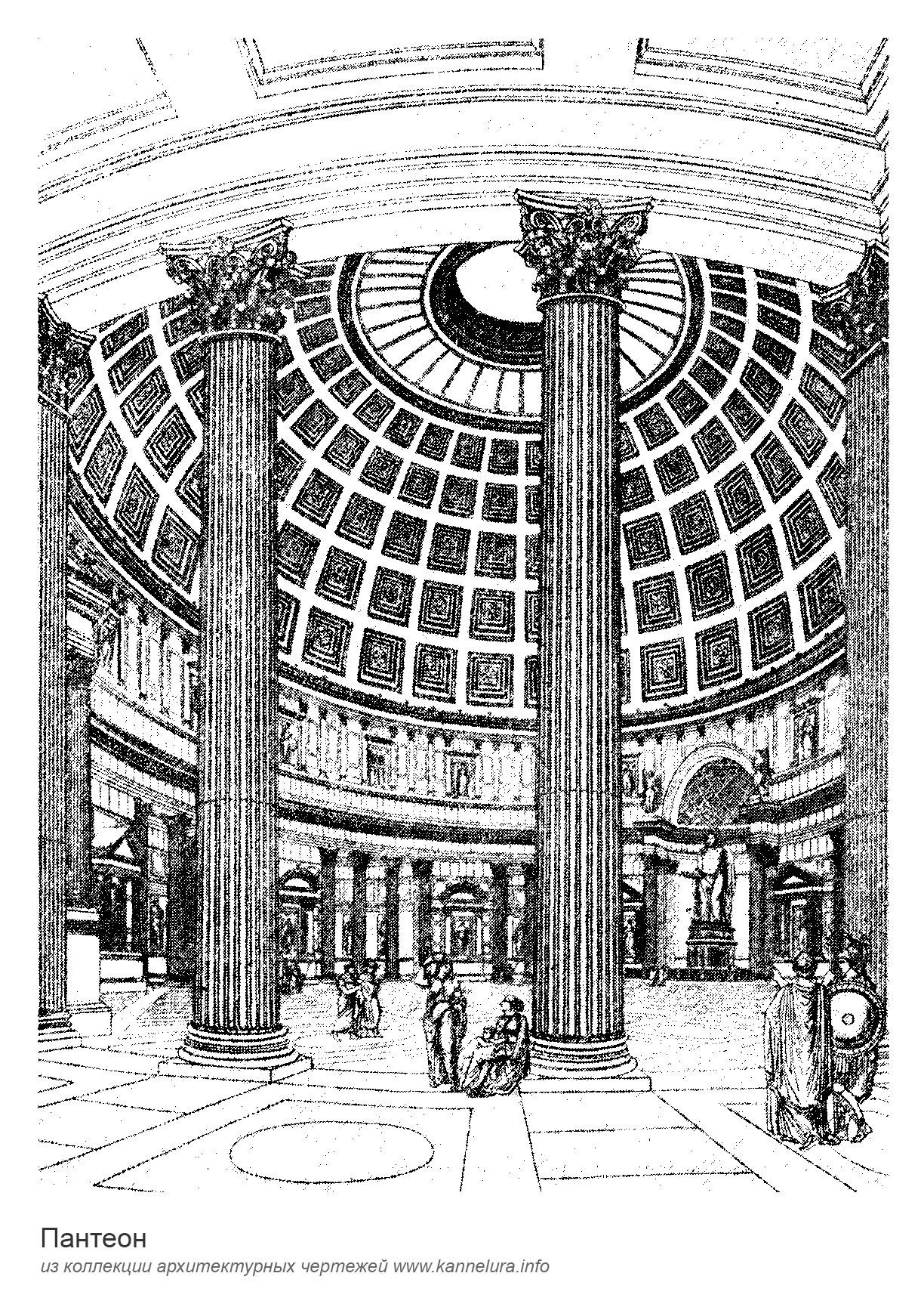 Пантеон в риме: описание, интересные факты, схема, фото