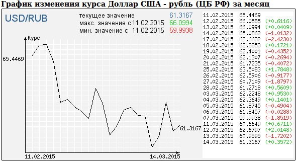 Usd - это что за валюта? - gkd.ru
