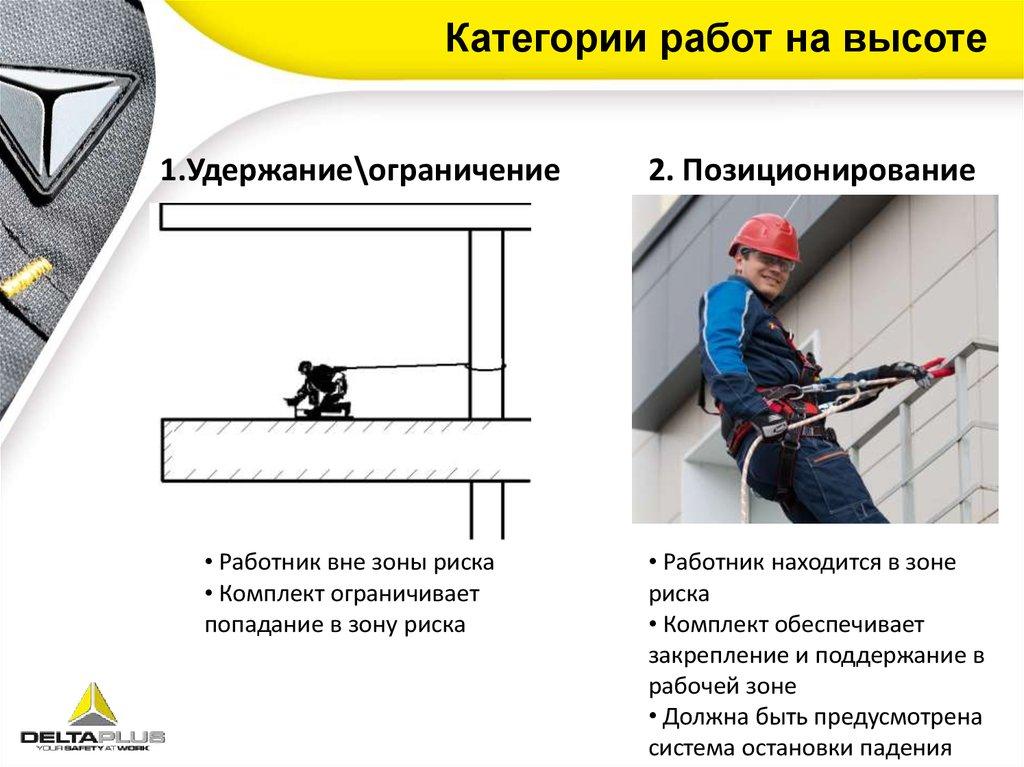 Все про работы на высоте, какие есть требования безопасности при выполнении