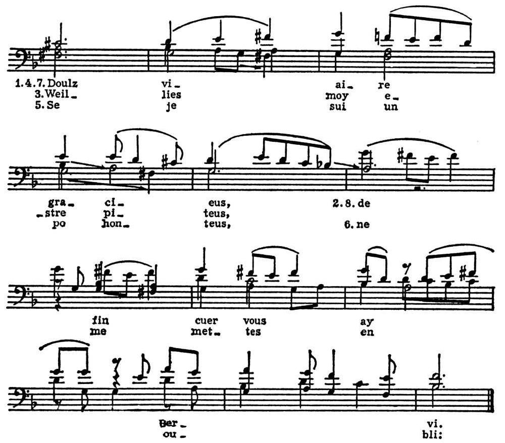 Что такое партитура и ее роль в музыкальном коллективе