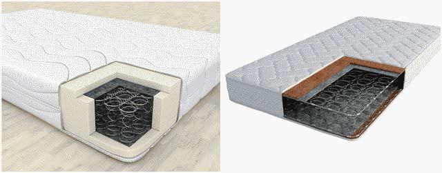Пружинный блок боннель: что это такое, плюсы и минусы, сравнение с независимыми пружинами