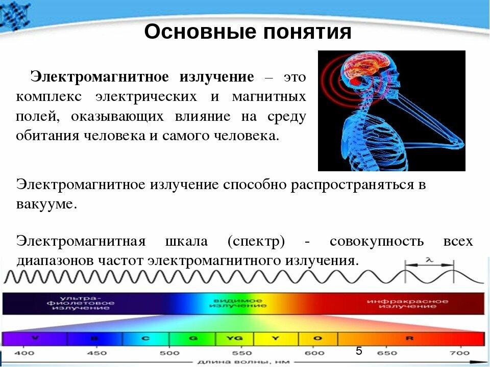 Электромагнитные волны википедия