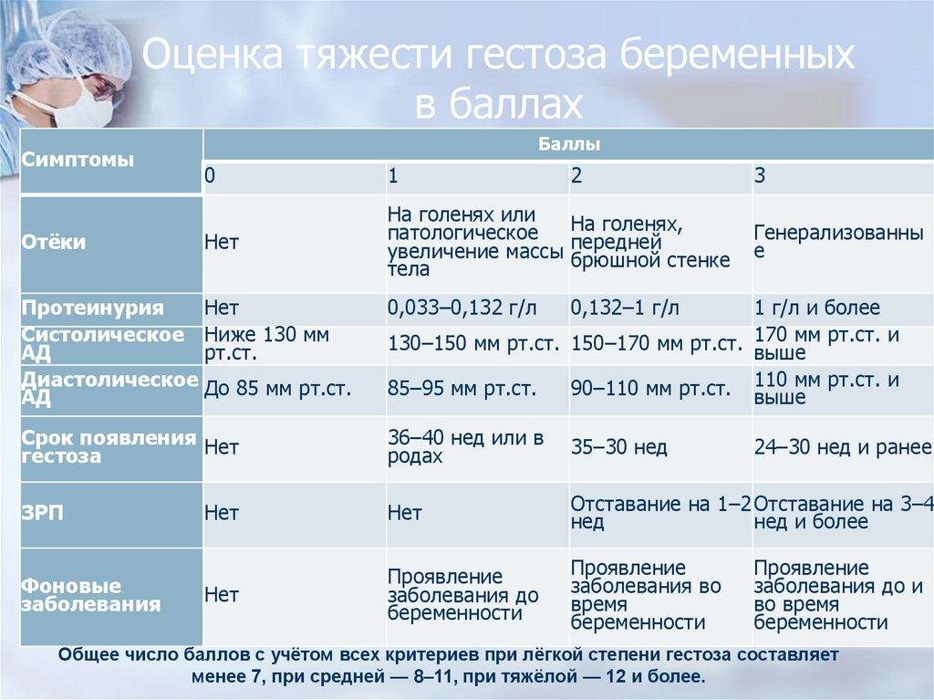 Гестоз — википедия с видео // wiki 2