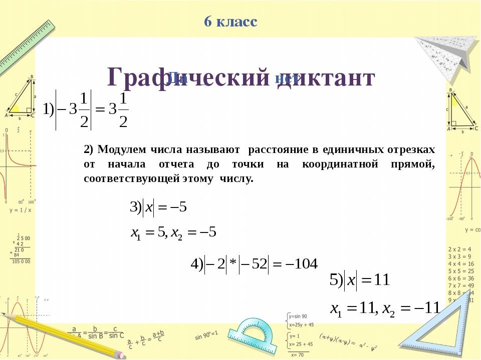 Модуль числа – что это такое: что значит абсолютная величина - объяснение и решение для 6 класса