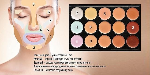 Пошаговая инструкция: как правильно наносить корректор на лицо