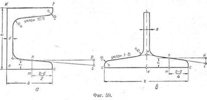 Конус понятие конуса понятие конуса площадь поверхности конуса площадь поверхности конуса усечённый конус усечённый конус. - презентация