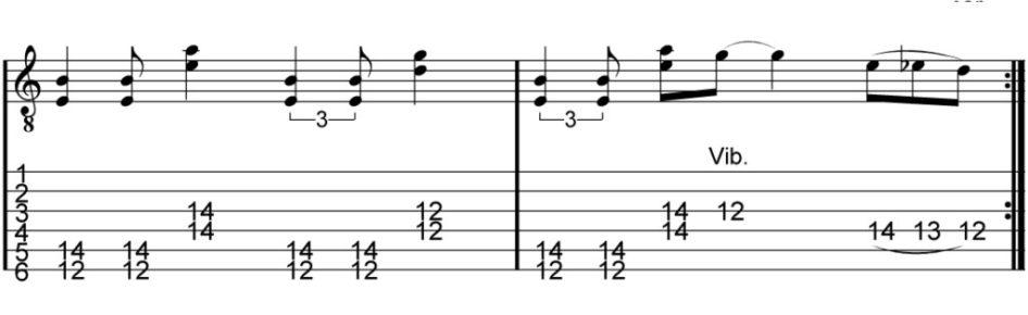 Мелодии на гитаре с табами и описанием. список мелодий на гитаре