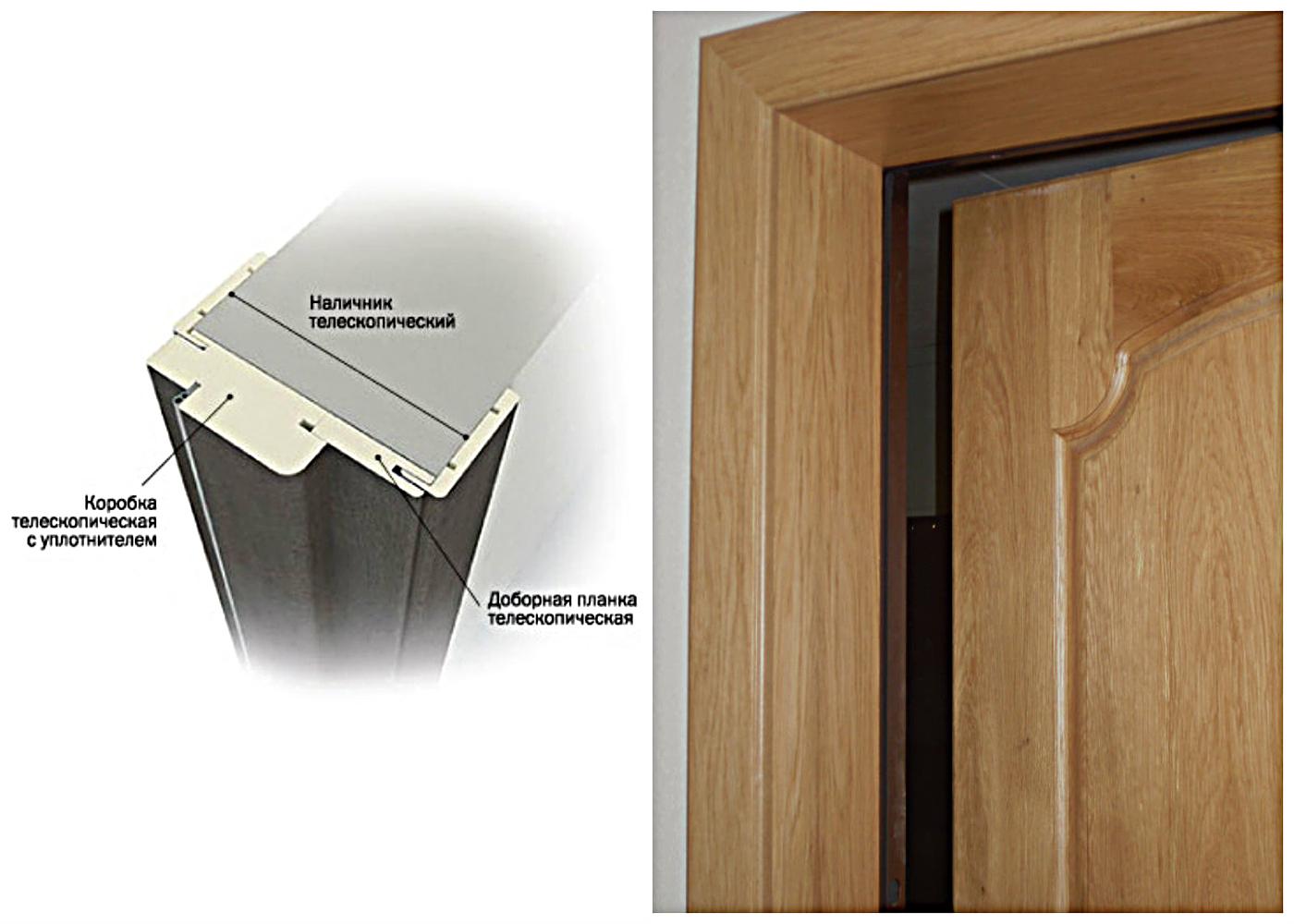Добор для двери: что это такое, какие бывают размеры, установка своими руками, фото и видео