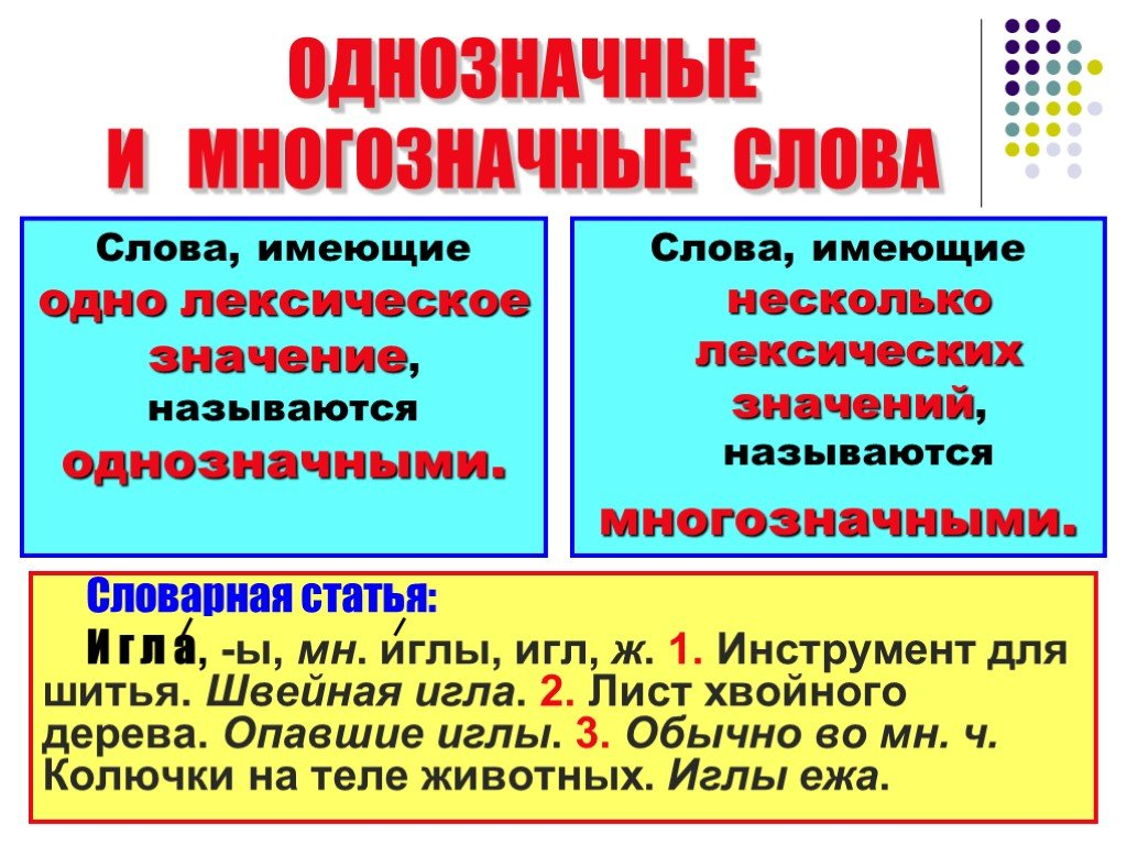 Многозначность слова: прямое и переносное значение слов, их лексическая однозначность и чем она объясняется в русском языке