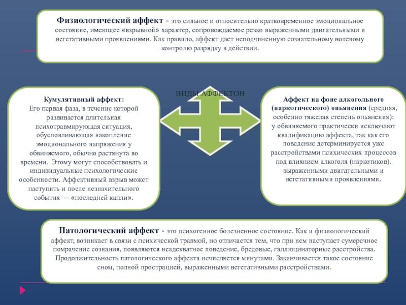 Прострация: что это такое, 7 главных симптомов, причины