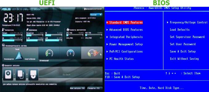 Uefi – unified extensible firmware interface / хабр