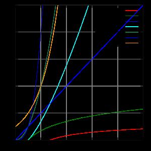 2.2.3 алгоритмы циклической структуры