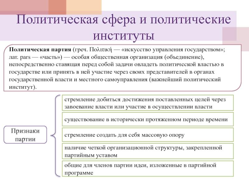 Что такое власть? политическая власть. власть в россии :: businessman.ru