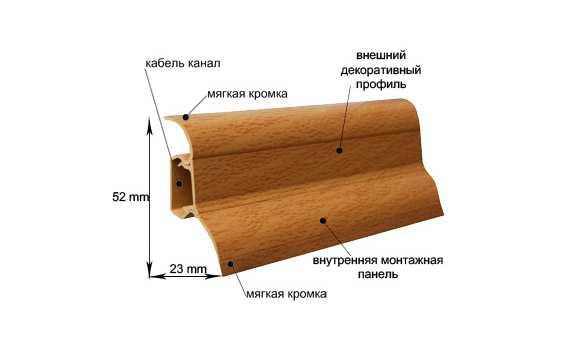 Чем отличается молдинг от потолочного плинтуса: галтель – что это такое в строительстве и в каких случаях применяется