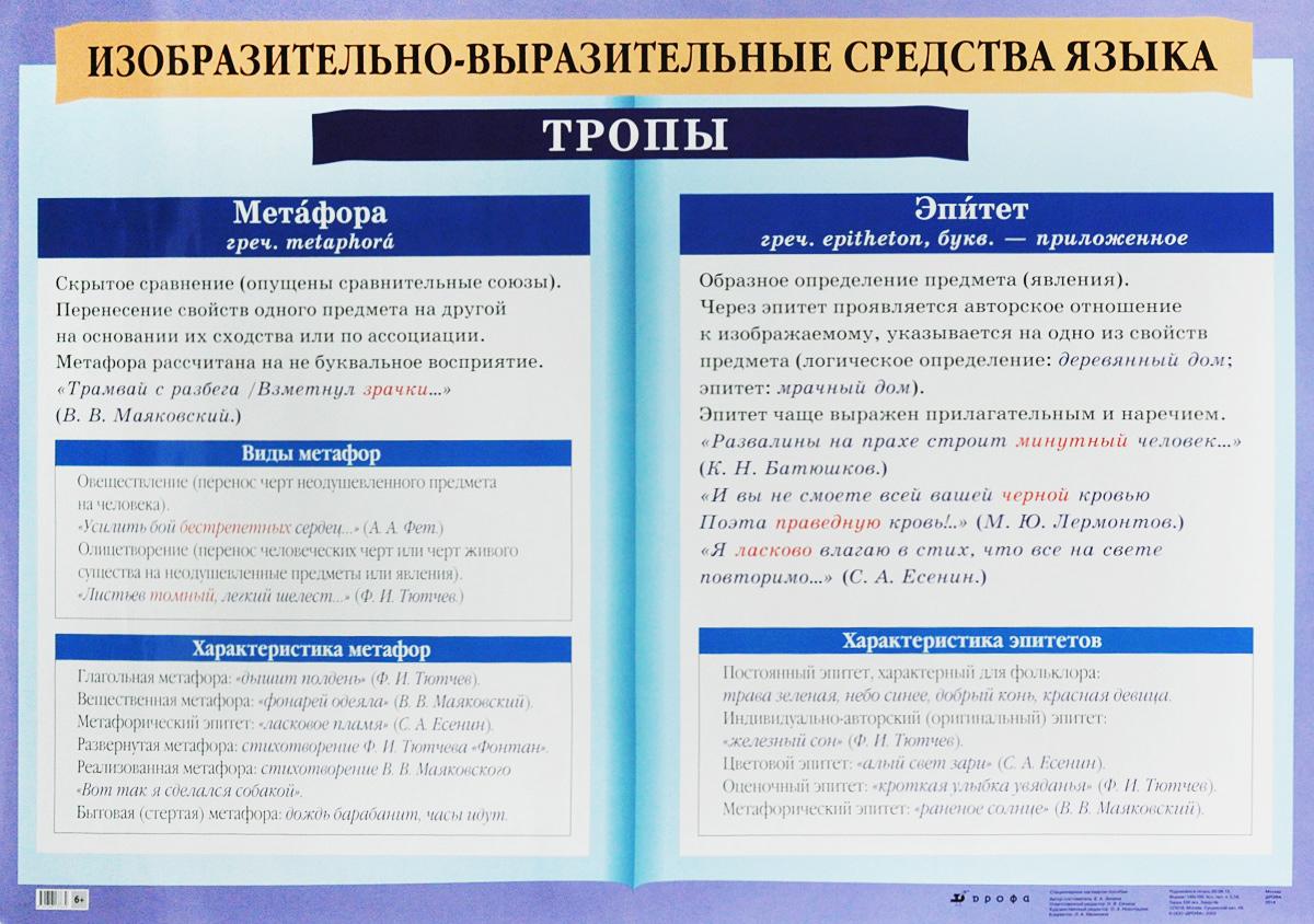 Языковые средства выразительности – список, примеры, таблица