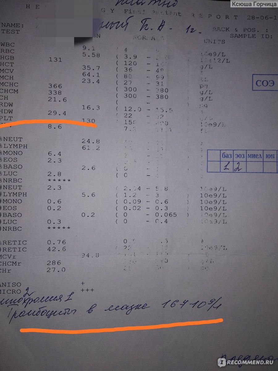 Тромбоциты (plt в анализе крови): норма по возрасту, причины повышенных и пониженных показателей