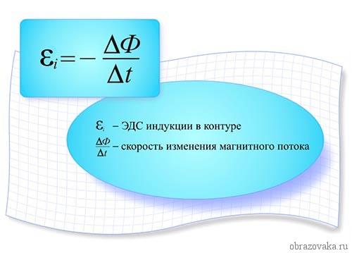 Магнитный поток – формула, определение, правило