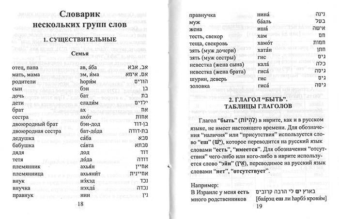 Русско-иврит словарь