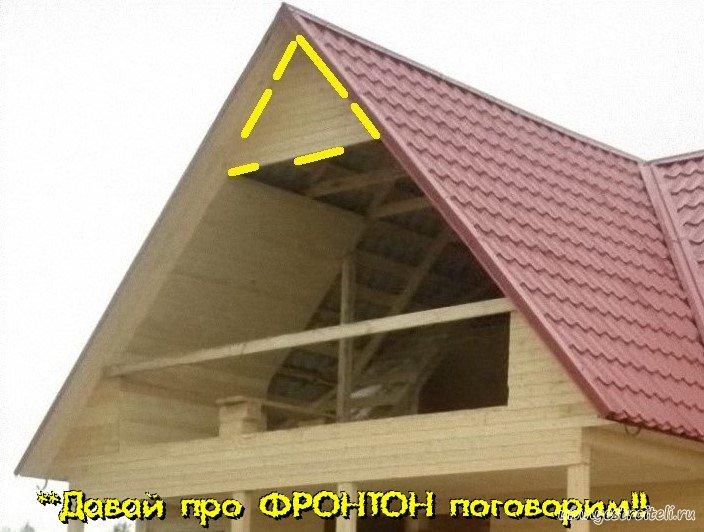 Фронтон, что это такое: архитектурные элементы домов