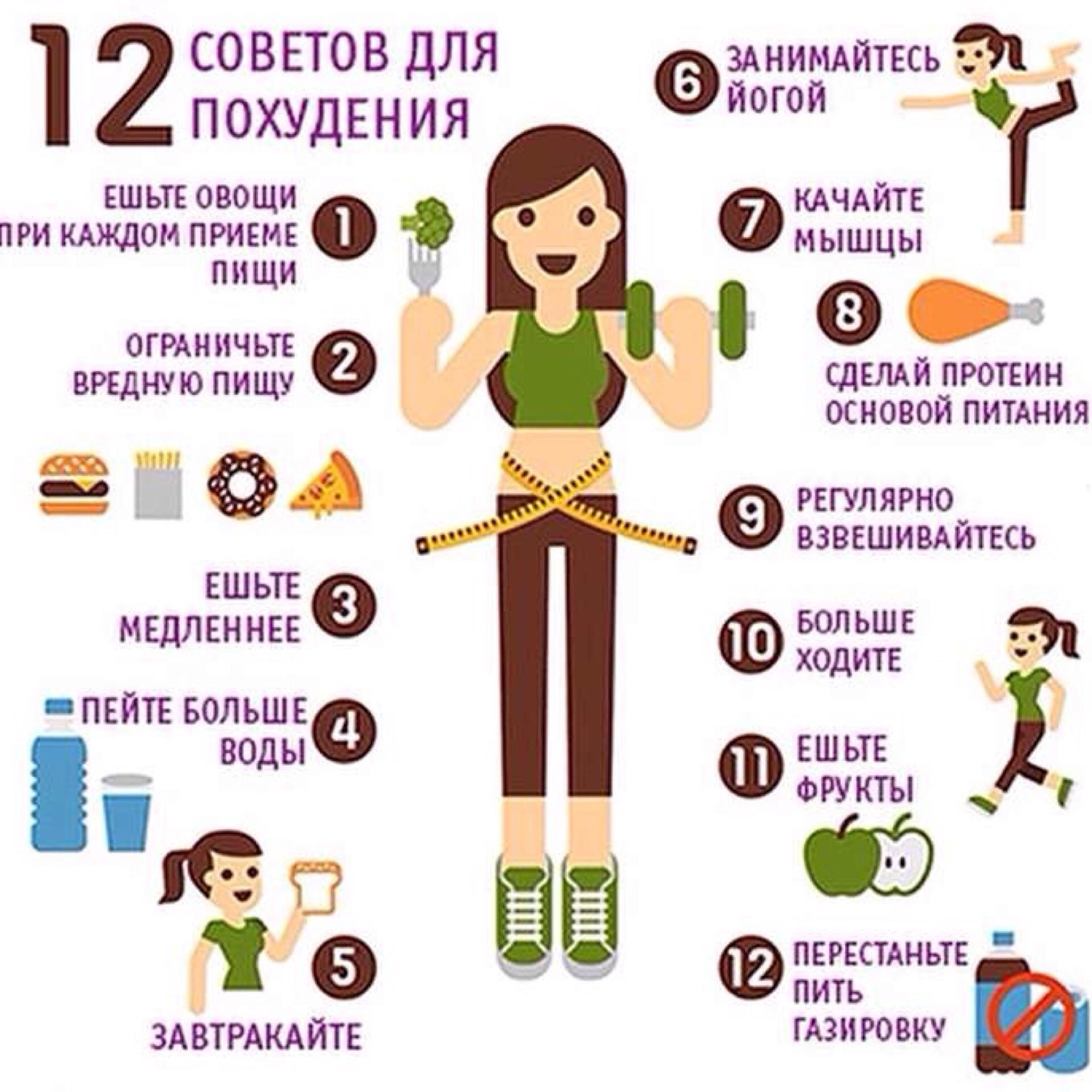 Палео диета: от а до я