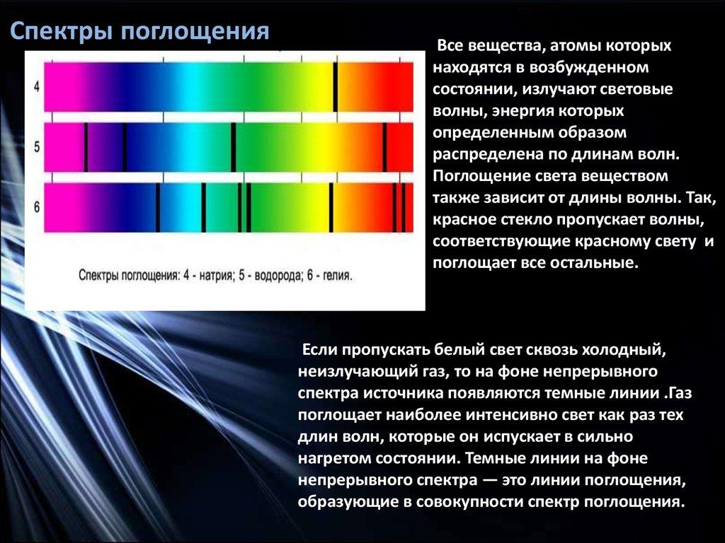 Особенность - спектр - поглощение  - большая энциклопедия нефти и газа, статья, страница 1