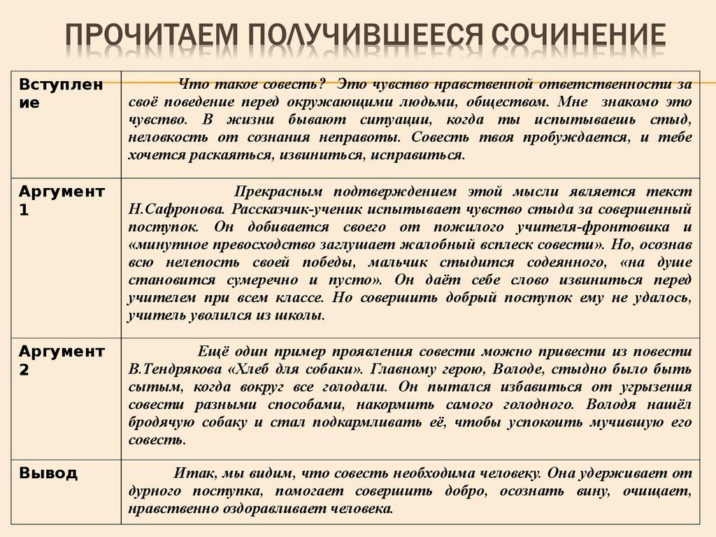 """Примеры из жизни для сочинения 15.3 """"что такое совесть"""" (огэ по русскому языку)"""