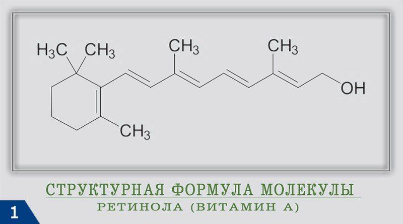 Все, что нужно знать про ретинол | wmj.ru