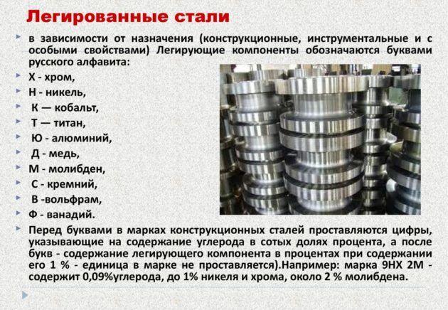 Легированная сталь: применение, классификация и маркировка