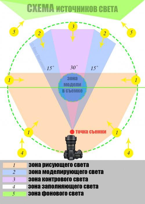 """Урок физики """"источники света. распространение света"""". 8-й класс"""