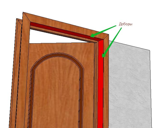 Добор для межкомнатных дверей: что это такое, установка своими руками