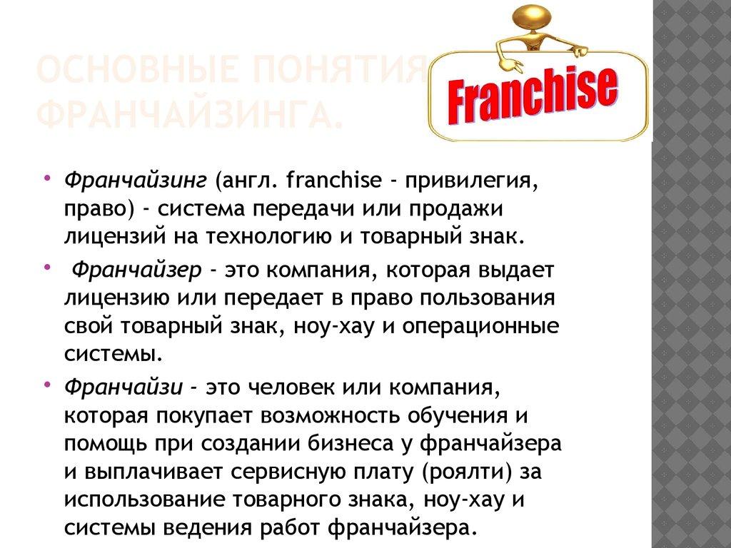 Что такое франшиза