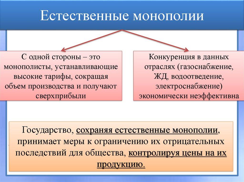 Монополия — википедия. что такое монополия