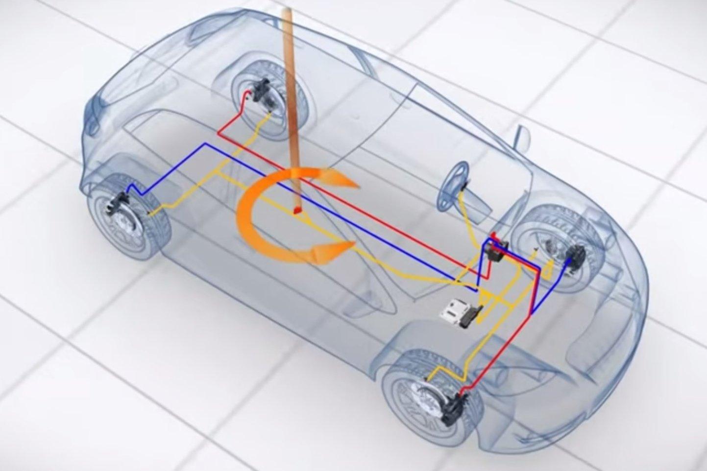 Asr: что это такое в автомобиле, принцип работы, плюсы и недостатки – taxi bolt