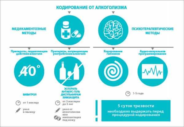 Что такое сенсибилизация в медицине