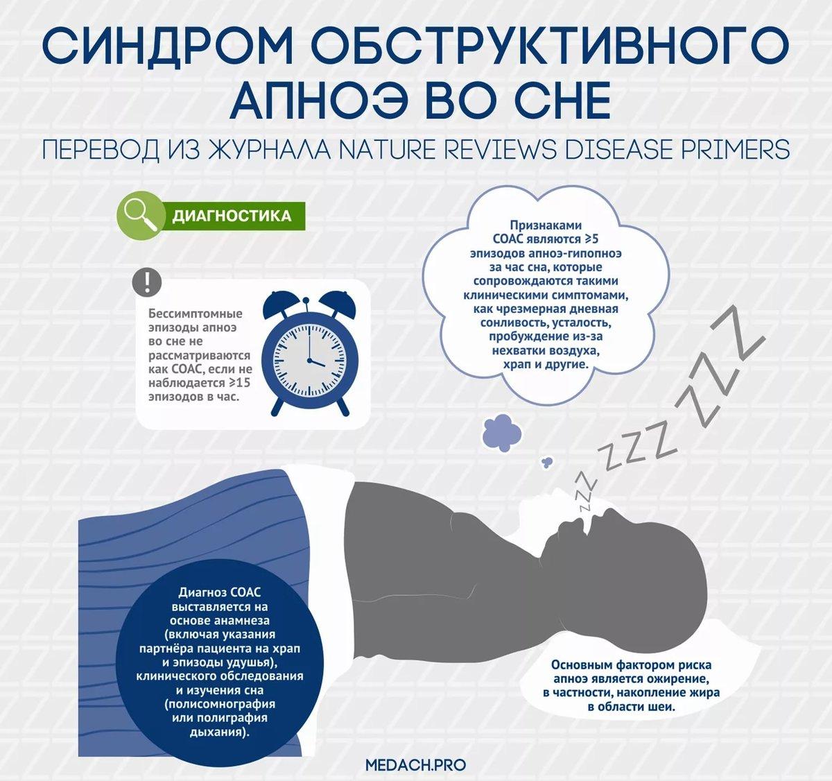 Апноэ - причины у взрослых, почему развивается заболевание, как его диагностировать и лечить?