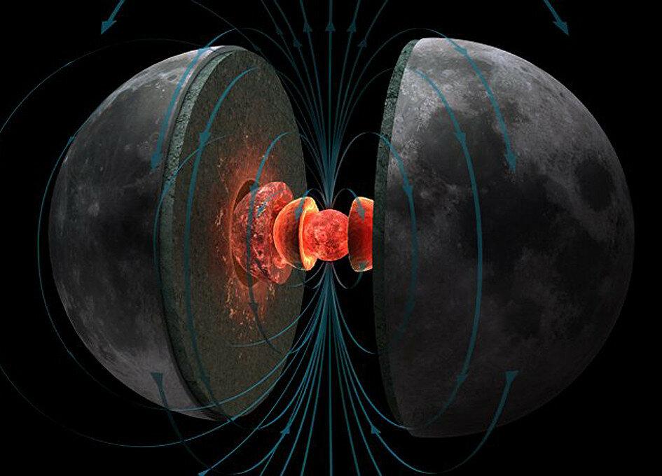 Источники магнитного поля: что собой представляет и в чем измеряется магнитное поле