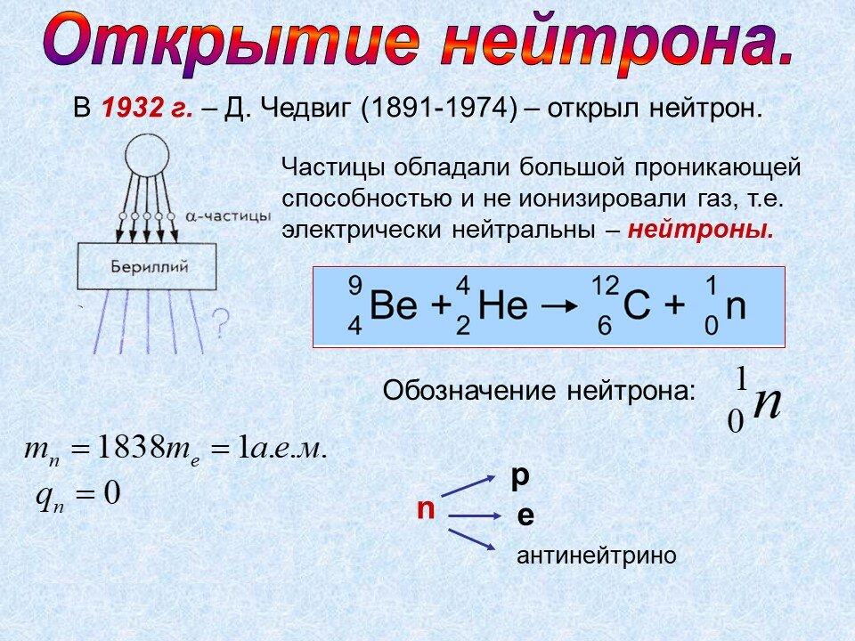 Что такое нейтрон в физике: строение, свойства и использование :: syl.ru