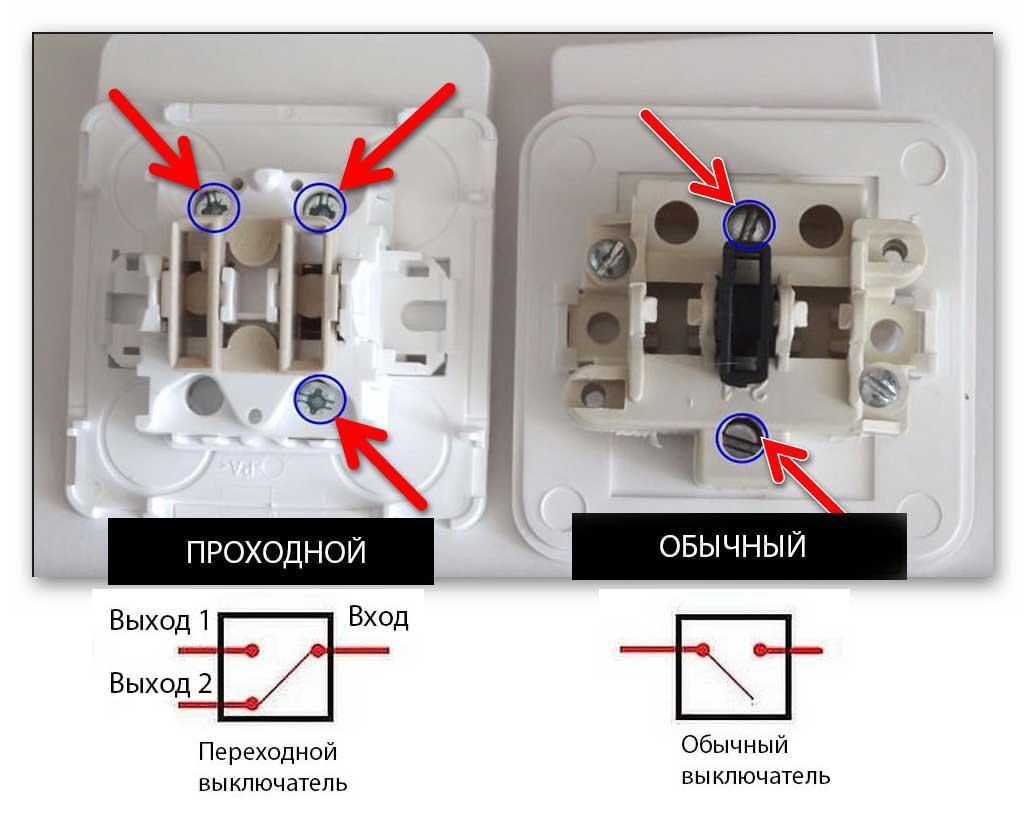 Электророзетки: типы, виды, конструкция