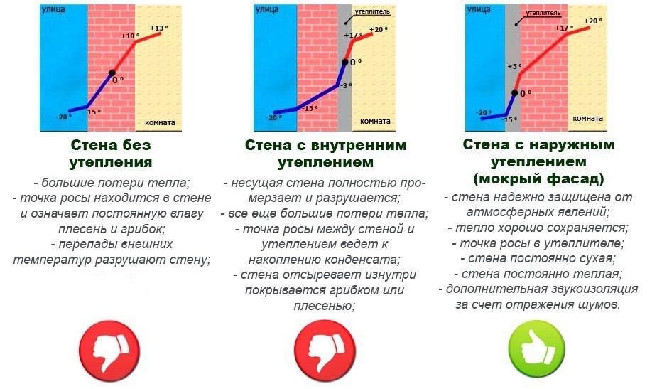Точка росы — википедия с видео // wiki 2