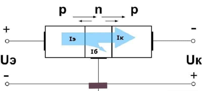 Mosfet транзисторы принцип работы