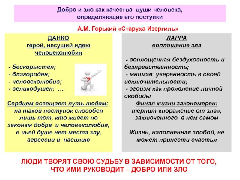 Добро и зло. суть добра и зла, представление об этих двух понятиях, их взаимосвязь в жизни :: syl.ru
