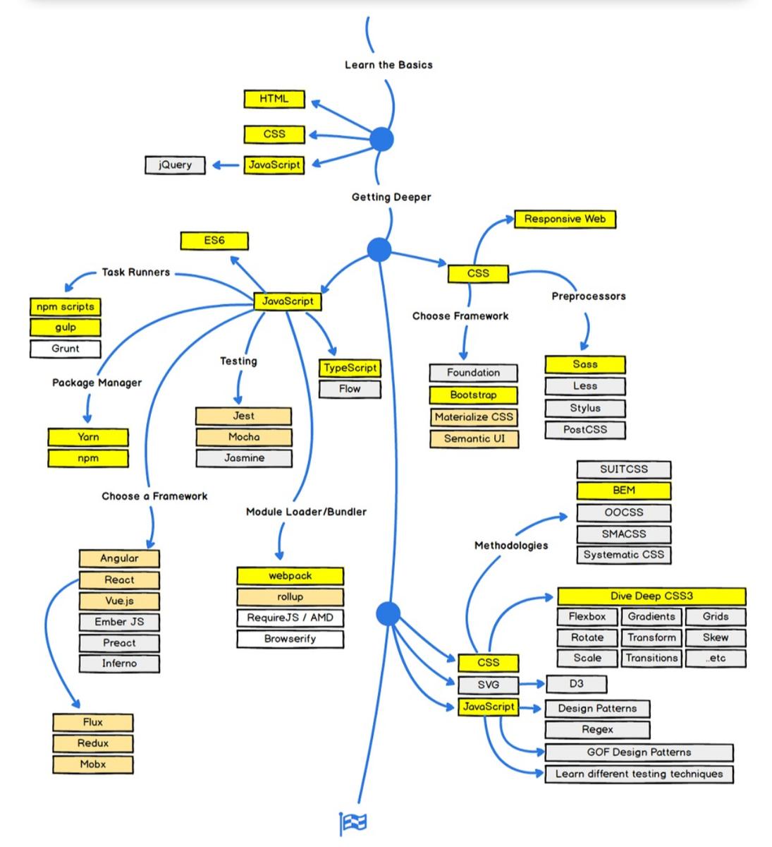 Рендеринг, визуализация, как происходит рендеринг, фотореалистичное изображение, программы для рендеринга 3d-моделей | проектная компания высь