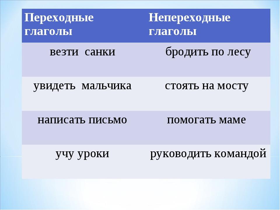 Переходные и непереходные глаголы в русском языке