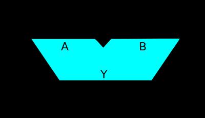 Операнд - это... что такое операнд: определение понятия, порядок проведения операций, классификация операндов, отличия операнда и оператора, виды операндов и методы адресации
