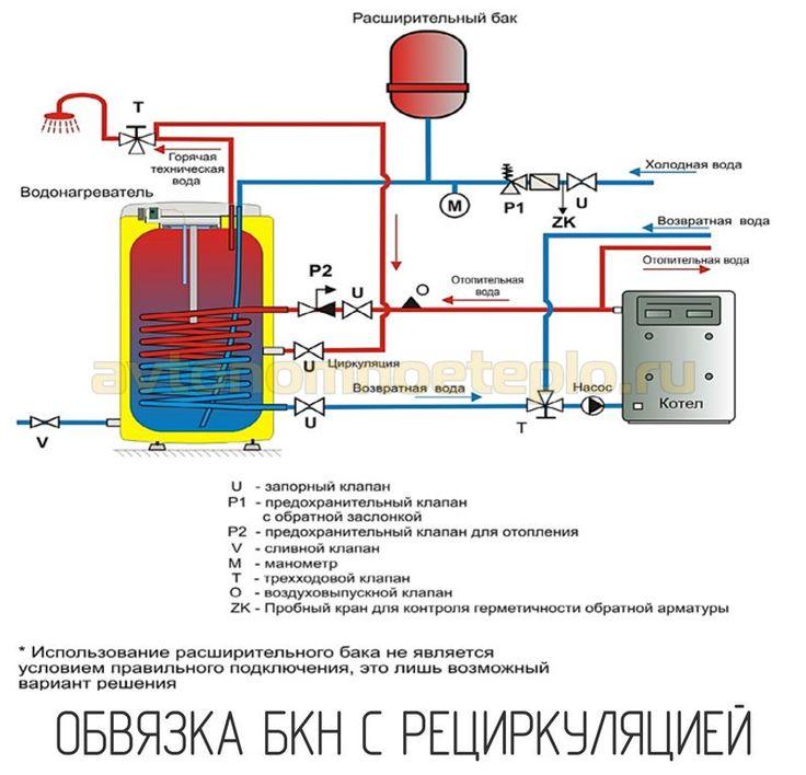 Схемы обвязки бойлера косвенного нагрева