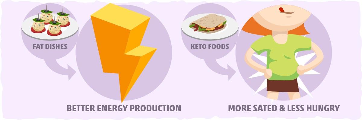 Как диеты с дефицитом калорий заставляют вас толстеть - лайфхакер
