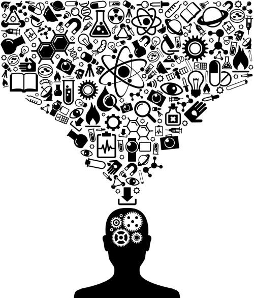 Интериоризация это в психологии, в педагогике, пример интериоризации
