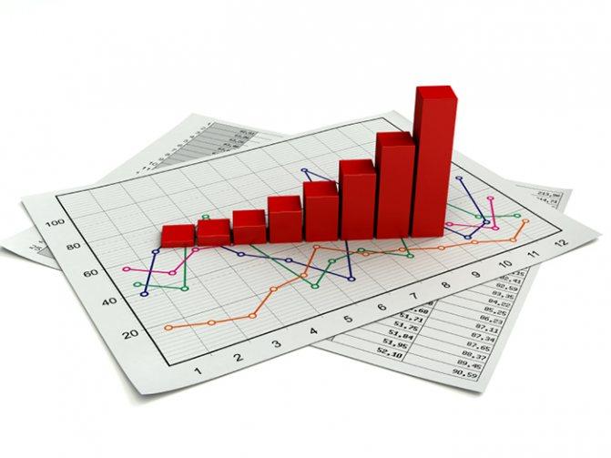Что такое хедж фонд: 5 особенностей и реальный пример