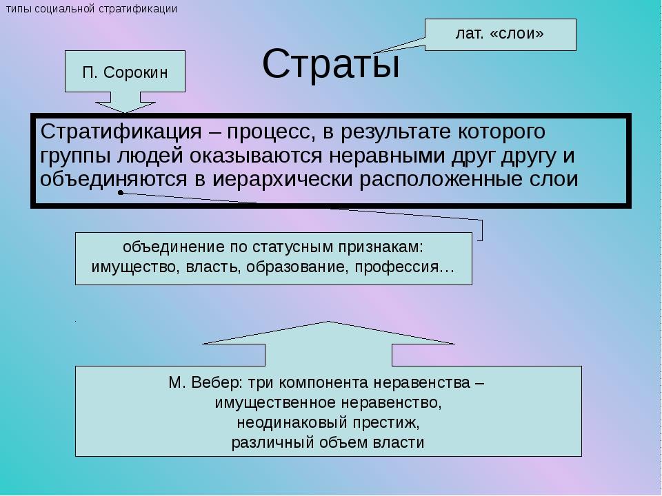 Страта – значение слова в словарях и энциклопедиях